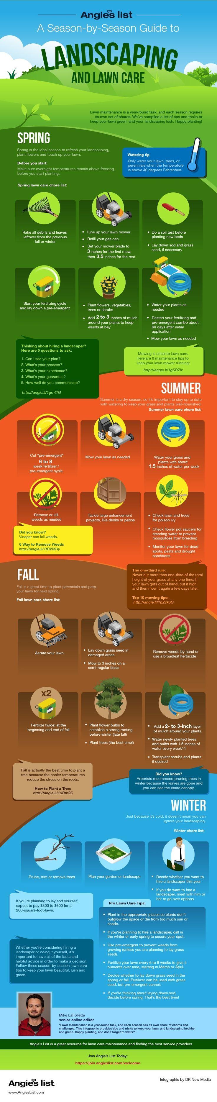 infographic season-season guide