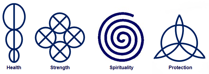 Wicca Symbols And Signs In The Meantime Im Kind Of Freaking Out