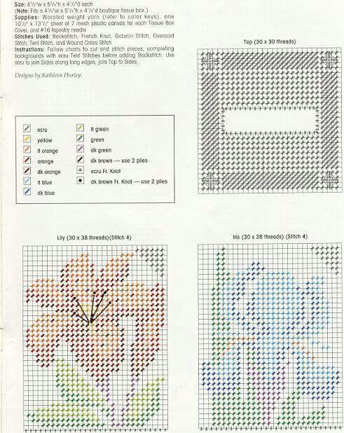 Flower Garden Tissue Box Covers By Kathleen Hurley 2 3 Plastic