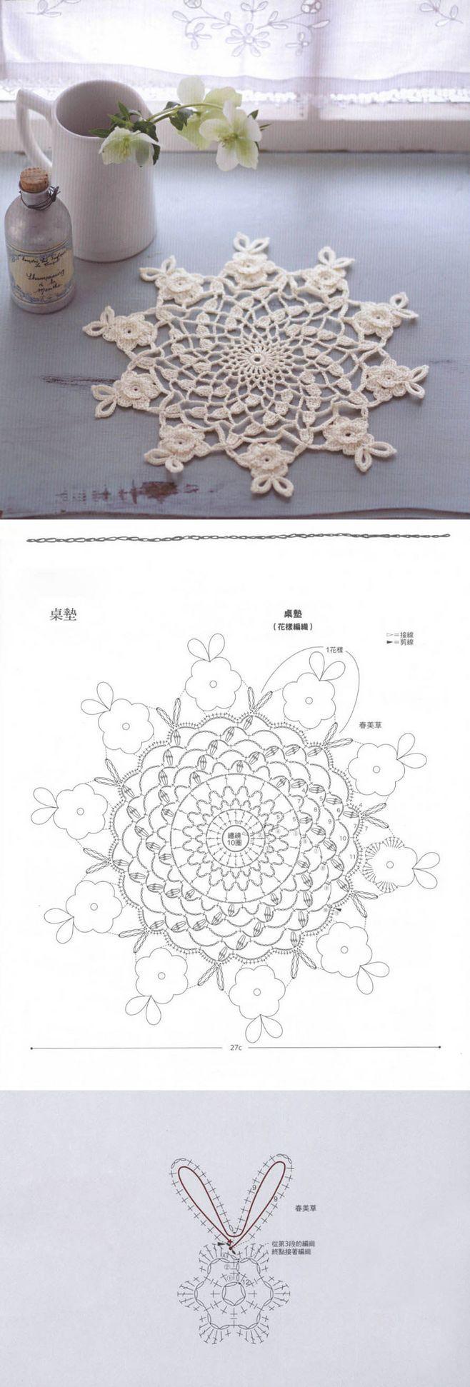 Pin de margot en atrapasueños | Pinterest | Ganchillo, Carpeta y Tejido