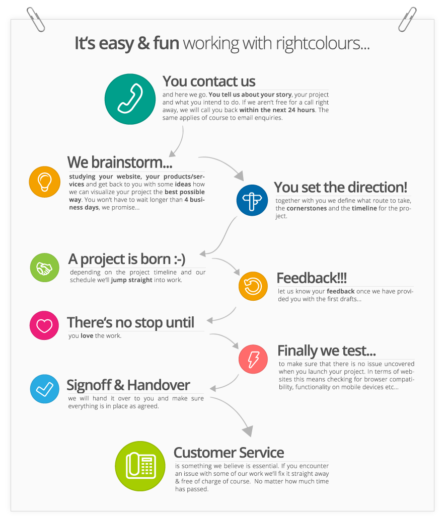 services rightcolours motion graphic web infographic motion graphics