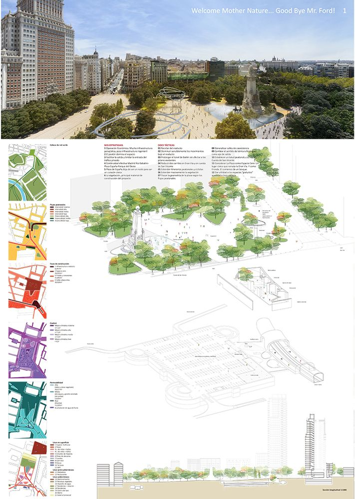 Estas son las propuestas que compiten para remodelar la Plaza España en Madrid,Welcome mother Nature, good bye Mr Ford. Image © Difusión Ayuntamiento de Madrid