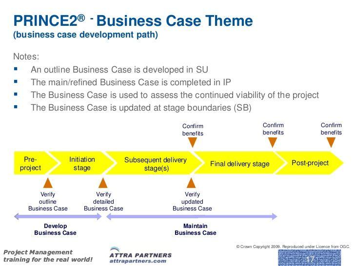 Prince2 Business Case Theme Business Case Development