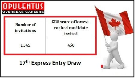 CIC announced 17th express entry draw to apply for Canada PR to 1,545 applicants on 18th September 2015