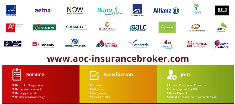 International Private Health Insurance Comparator Insurance Broker International Health Insurance Private Health Insurance