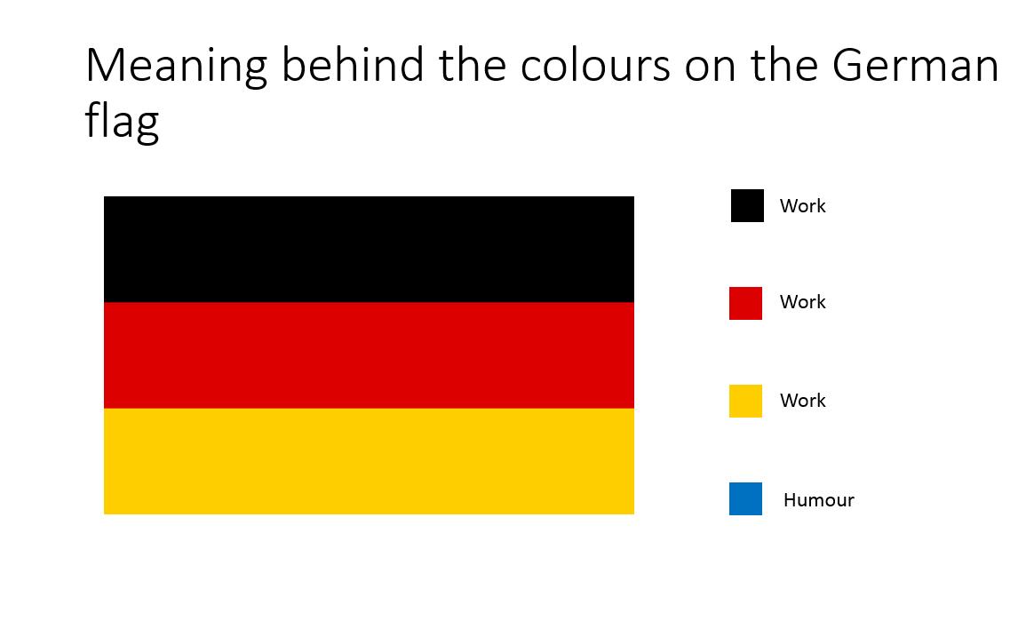 Symbolism Behind The German Flag German Flag German Humor German Symbols
