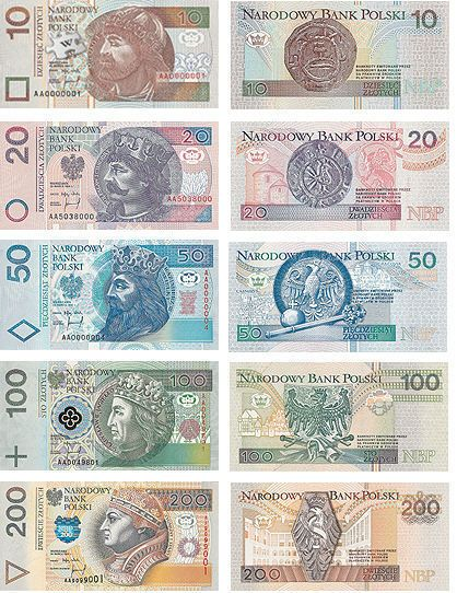NARODOWY BANK POLSKI - Banknoty | Monet, Kolorowanki, Edukacja