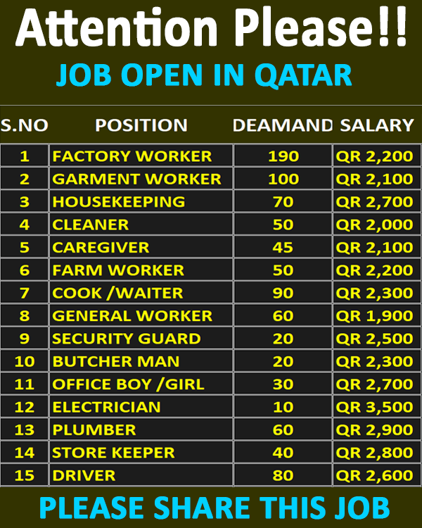 Latest Job In Qatar 2019 Job Job Application Form Job Application