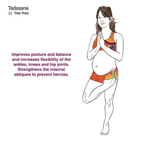 bikram yoga postures illustrated with real bodies  bikram