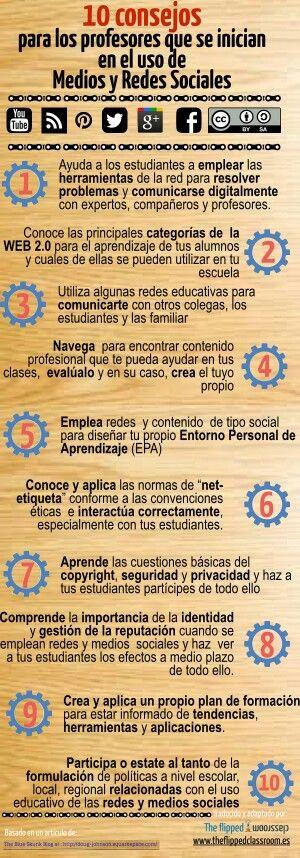 Guía de uso de redes sociales para tus alunnos
