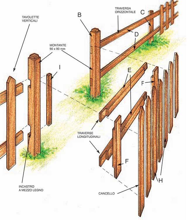 Disegno staccionata in legno landscaping nel 2019 for Disegno giardini