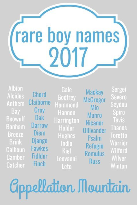Looking For Unique Baby Names These Rare Boy Were Given To Just 8 Boys In If You Love Cool That No One Else Is Using This List