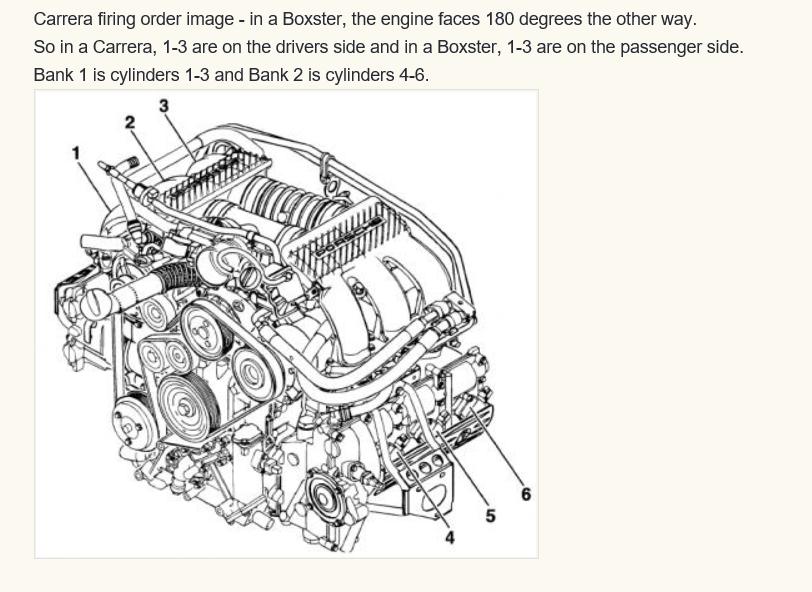 Boxster 986 M96 Engine