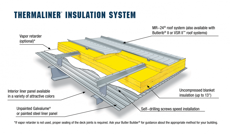 Image Result For Steel Buildings With Decks Roofing Systems Roof Insulation Metal Roof Insulation