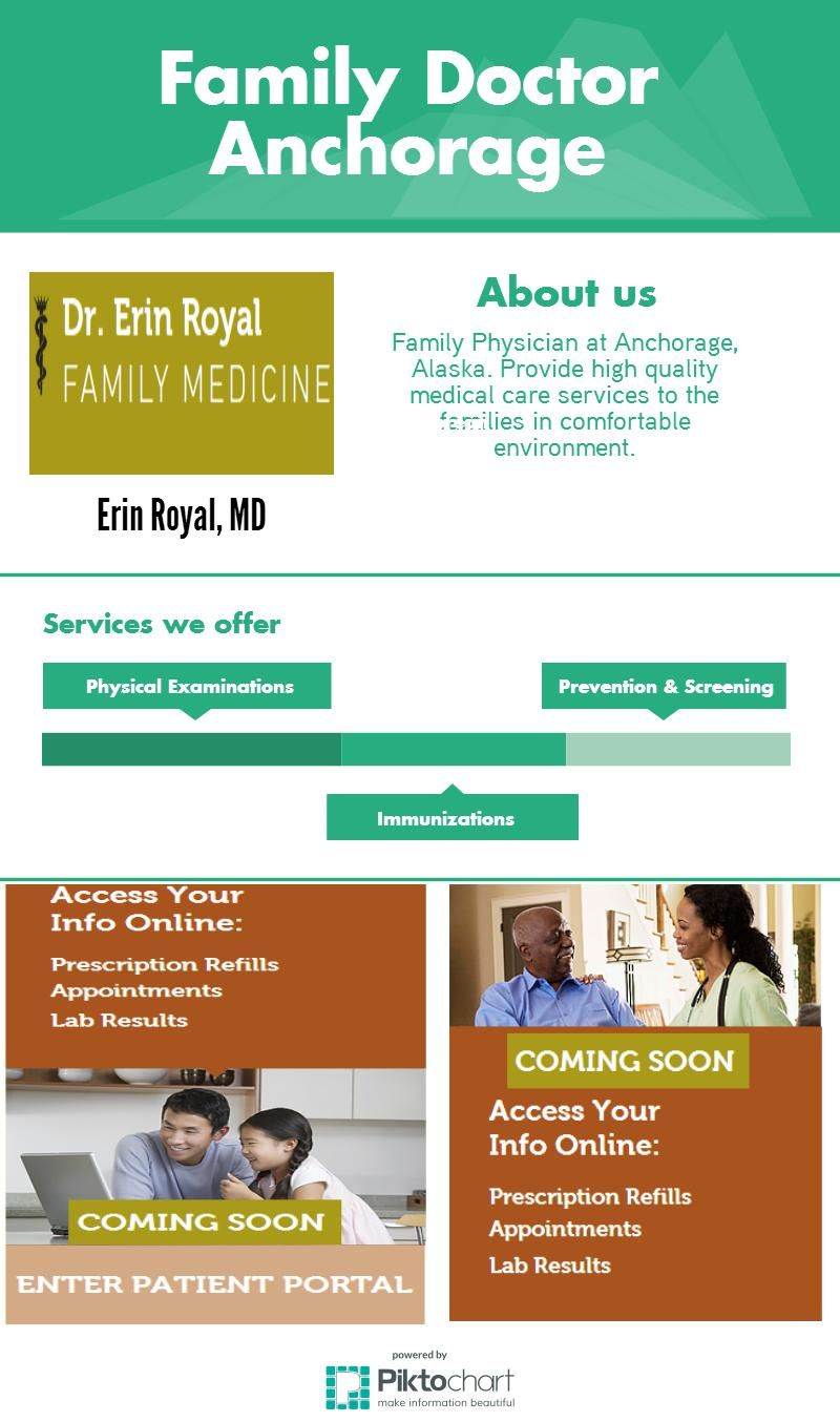 Search for best FamilyDoctor in Anchorage, local family
