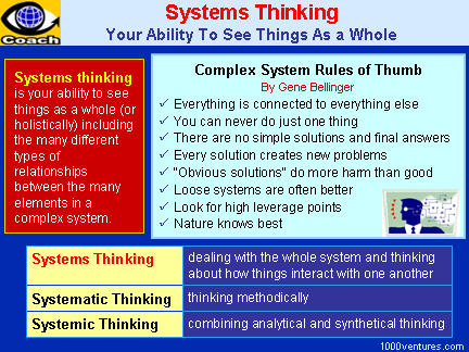 relationship between critical thinking and time management