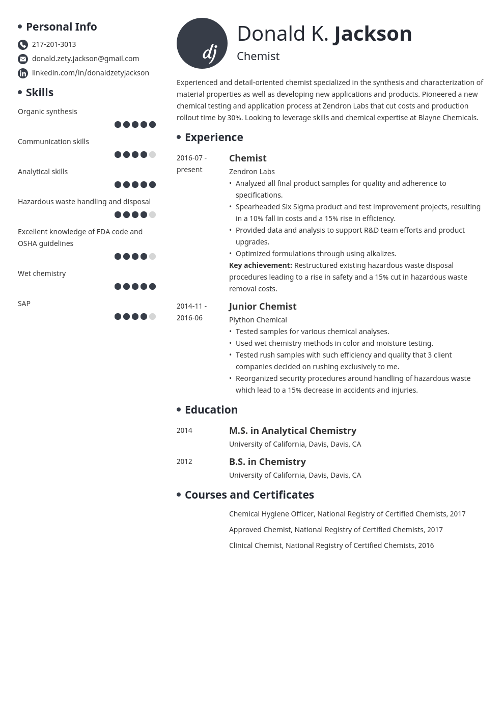 Science Resume Example Template Initials Resume Examples Job Resume Examples Resume