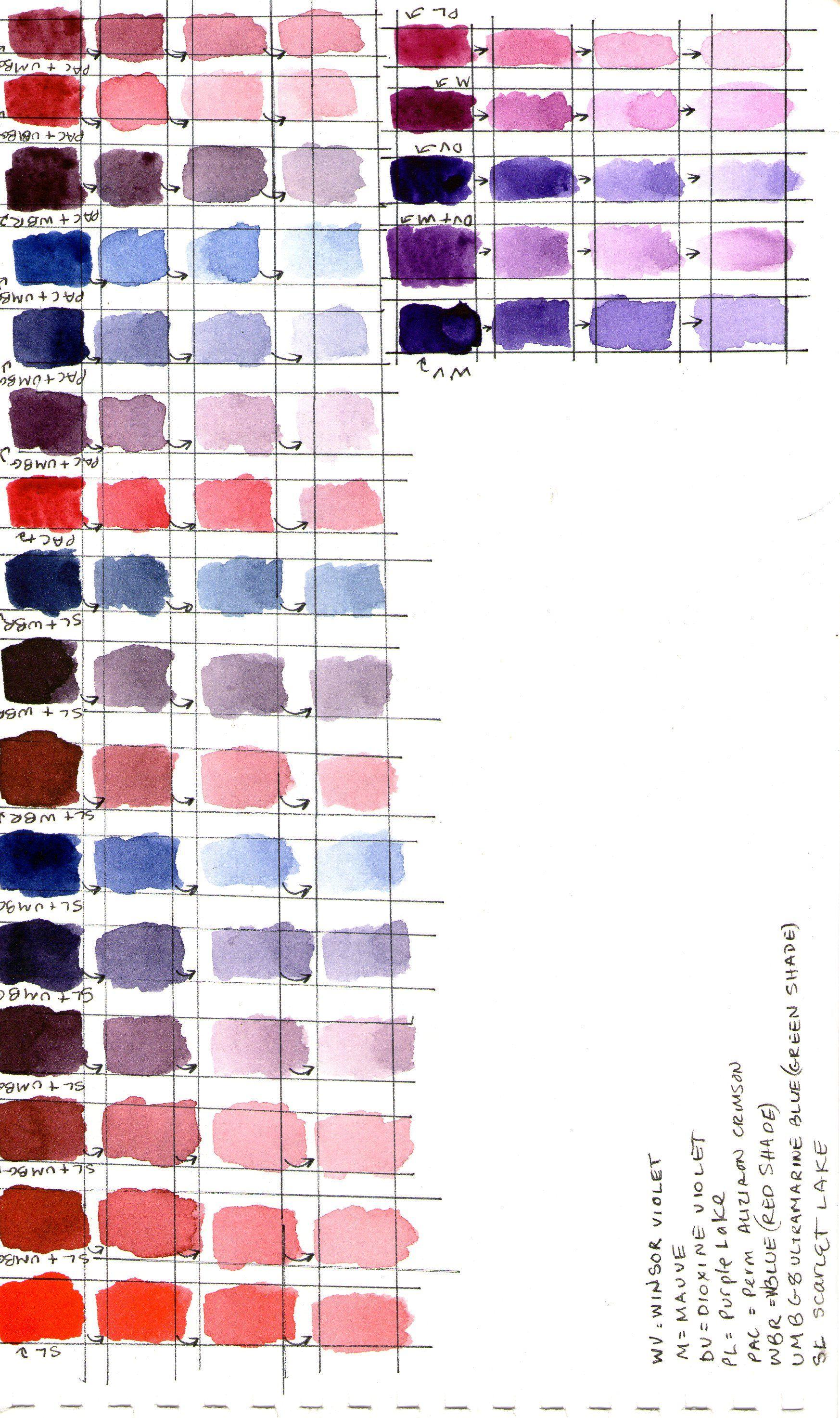 Watercolor Chart Watercolor Lessons Watercolor Palette