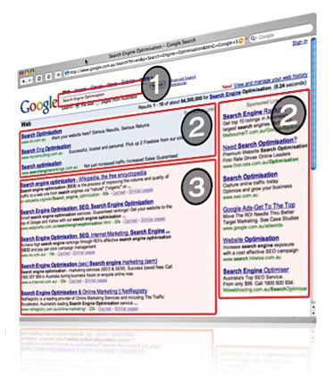 Pin by Dental Practice Internet Marketing Team on Repin Hall