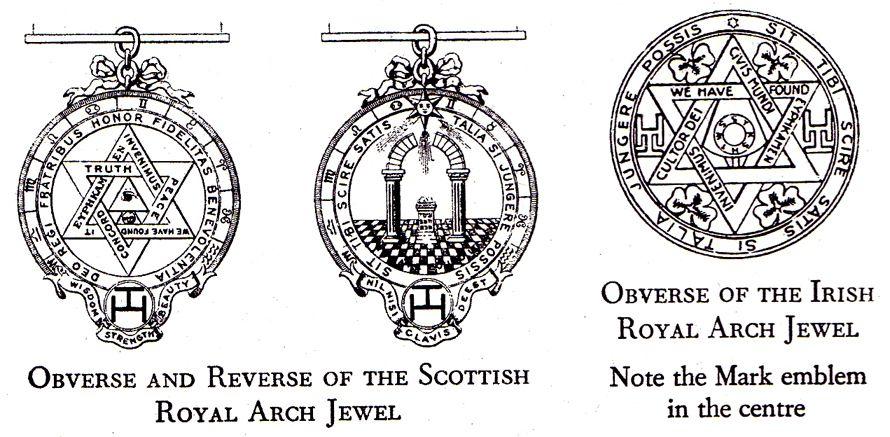 York Rite Signs And Symbols