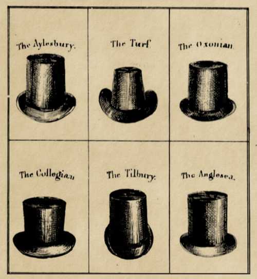 """415d8689ab591 know your top hat styles   from  the whole art of dress! by """"a cavalry  officer"""" (1830)."""