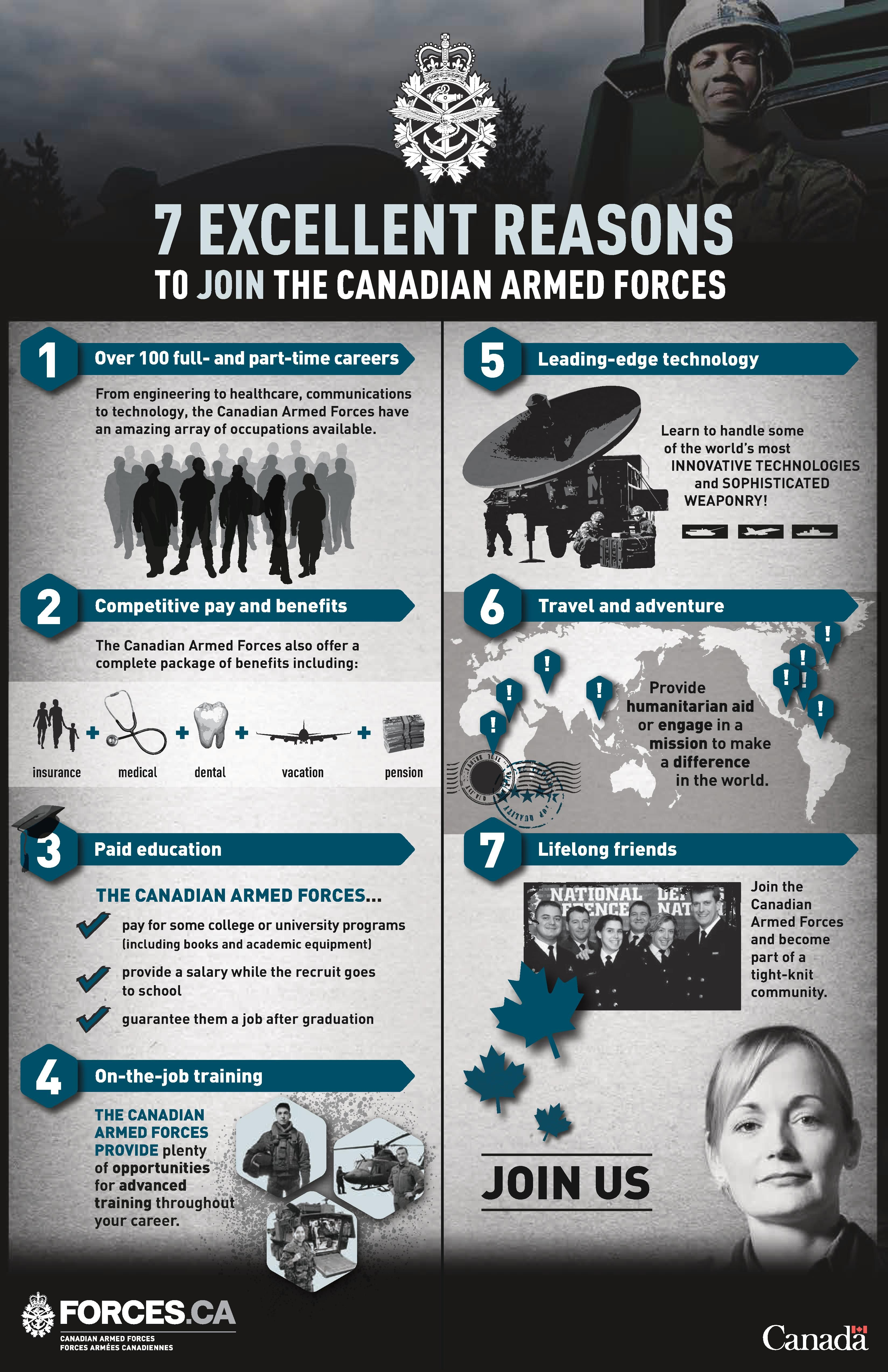 7 Excellent Reasons To Join The Canadian Armed Forces Caf