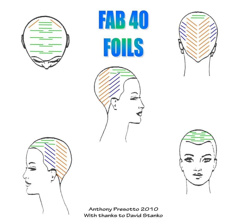 foil techniques on Pinterest | Foil Highlights, Peekaboo Hair Colors ...