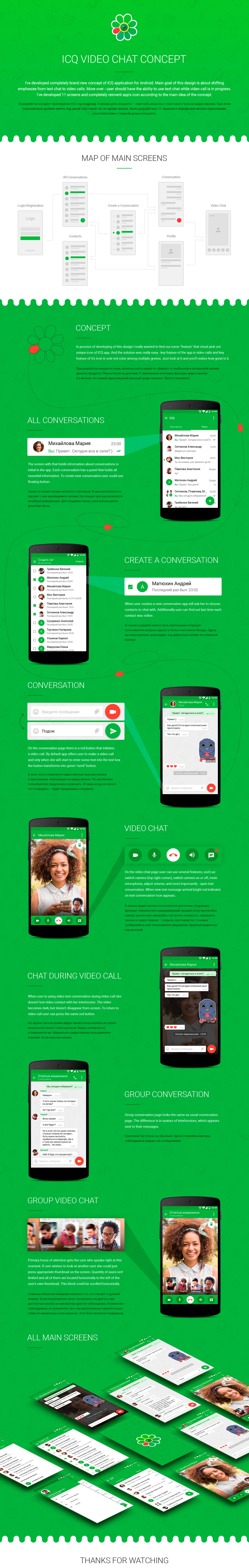 I've developed completely brand new concept of ICQ