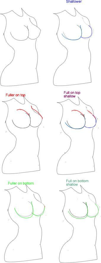 9475e3affe How To Correctly Measure Your Breasts and Fit A Bra