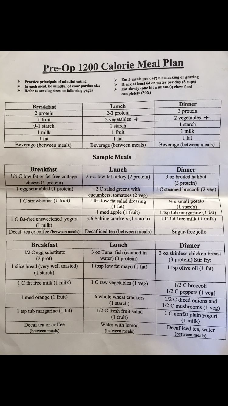 Best #diet Ever! No Gimmick 1200 Calorie Preop Diet Prescribed Before #