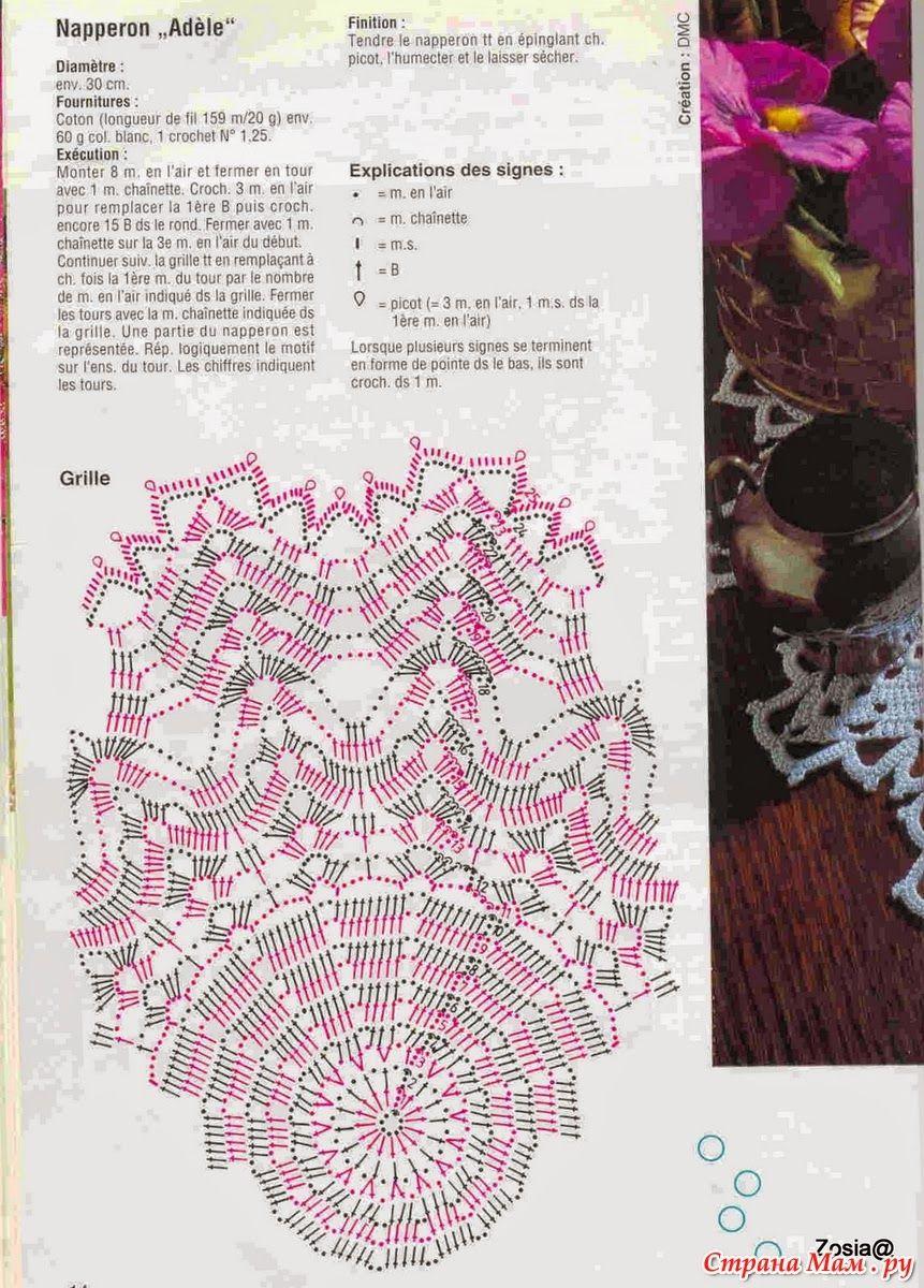 Szydekomania Serwetka Crochet Pinterest Doilies Diagram Doily Patterns Free Chart Beading