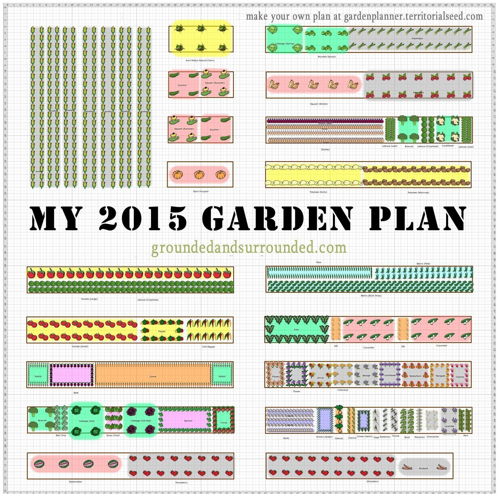 Vegetable Garden Layout - Inspirational Vegetable Garden Layout ...