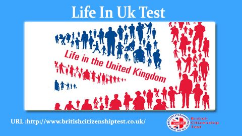 How Long Does It Take To Get Naturalization Uk