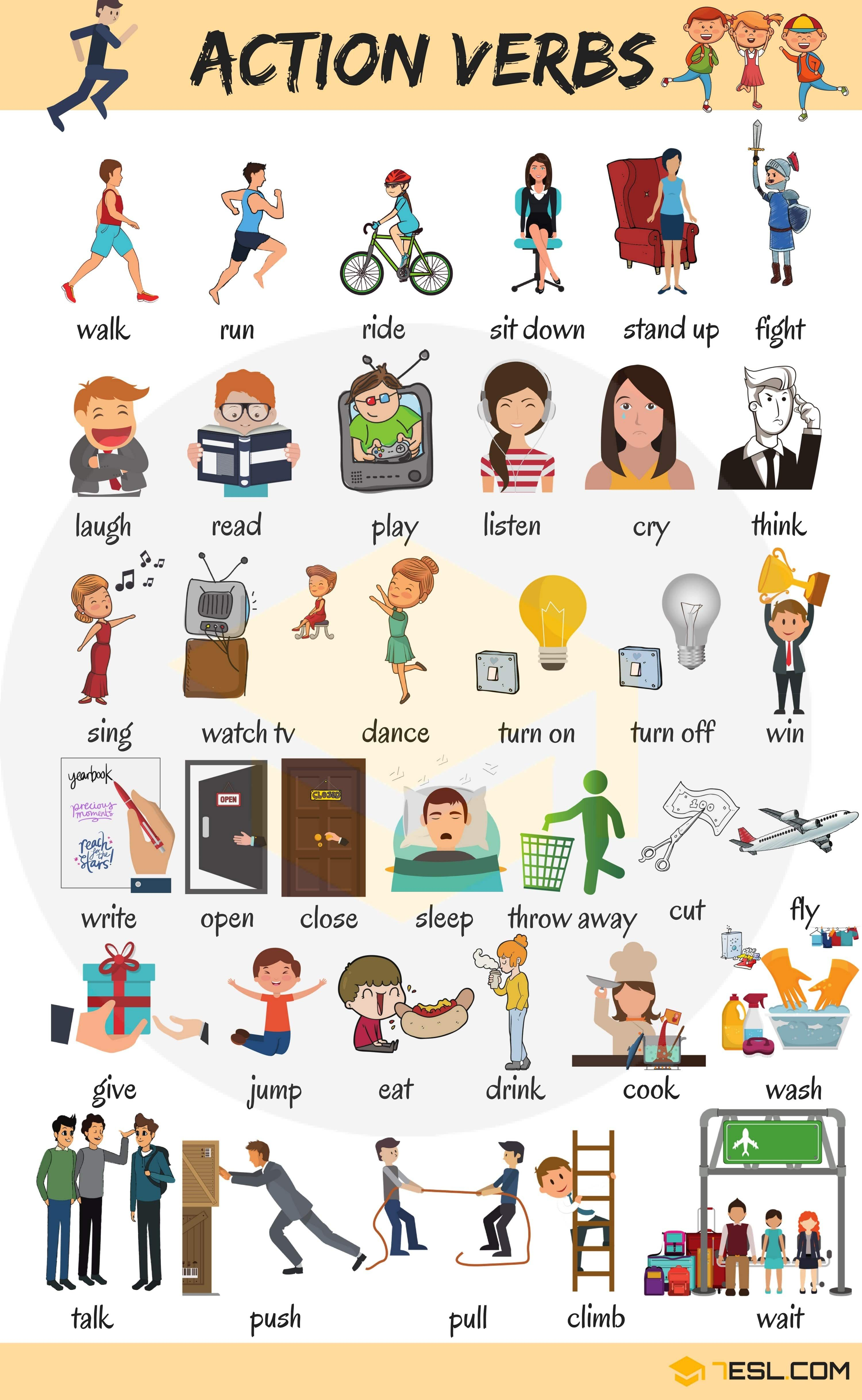 50 common action verbs in english esl com grammatica inglese
