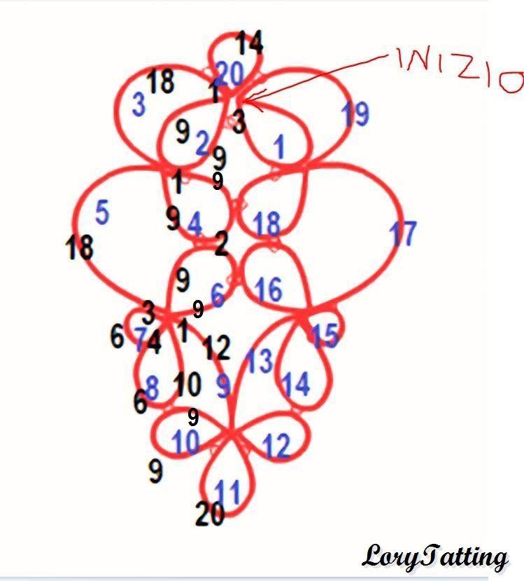 Lo schema del mio primo modello di orecchini e il mio primo schema, e si vede. In blu la sequenza di lavorazione e in nero il numero di nodi