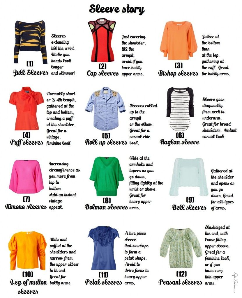 Types of clothing - a description, the best combinations and recommendations of stylists 19