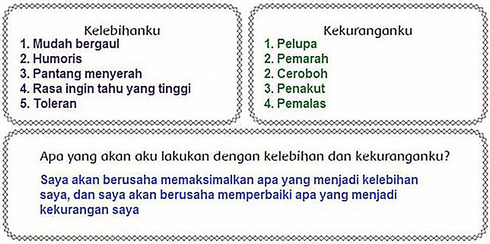 Kunci Jawaban Halaman 105 106 107 109 111 112 Tema 7 Kelas 6 Buku Kunci Buku Pelajaran