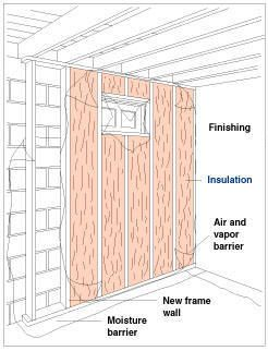 how to finish a basement yourself oh i would love to finish our rh pinterest com vapor barrier installation basement walls vapor barrier installation basement walls