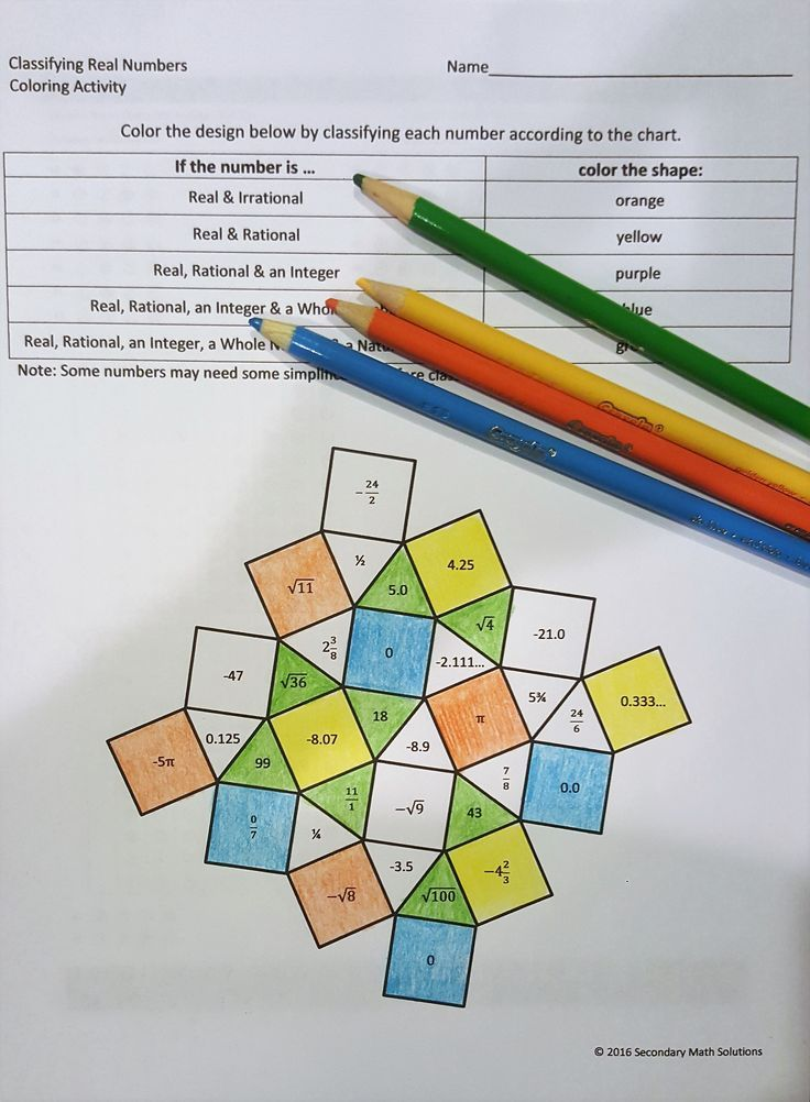 Classifying Real Numbers Coloring Activity (62A, 72A, 82A - square root chart template