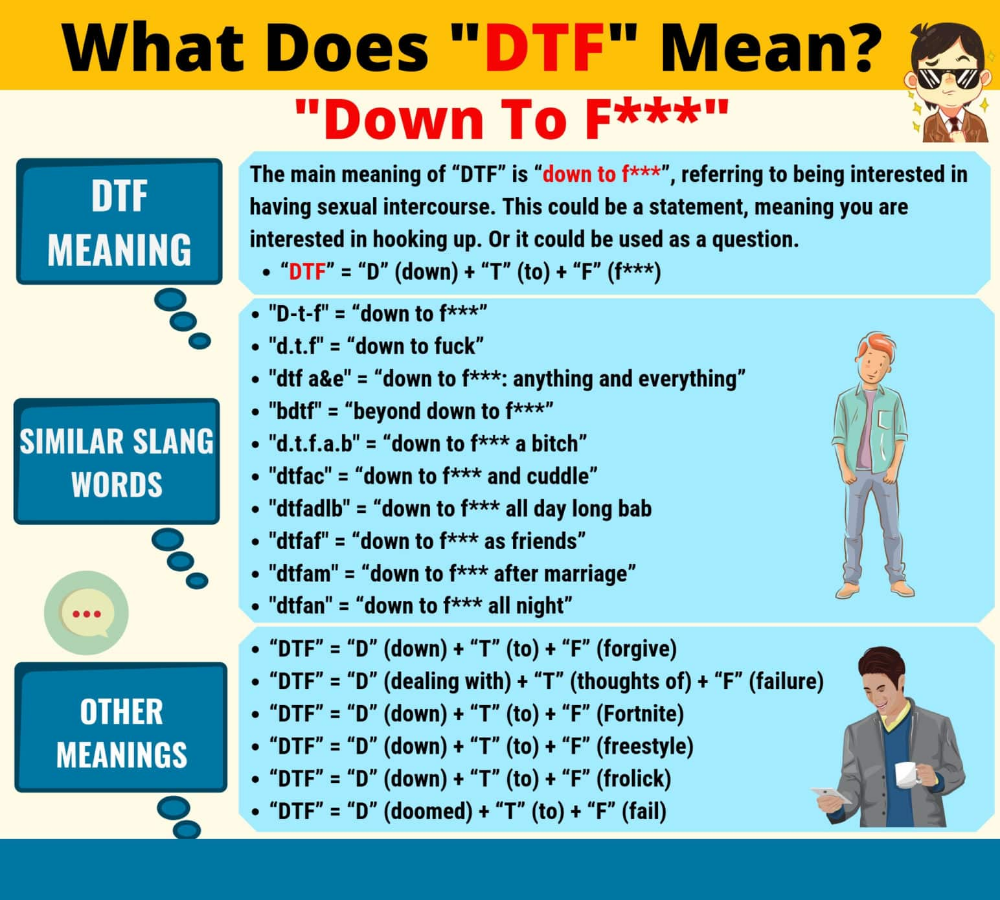 What Does Dtf Mean On Fb