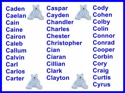 41++ Cool boy names beginning with c info