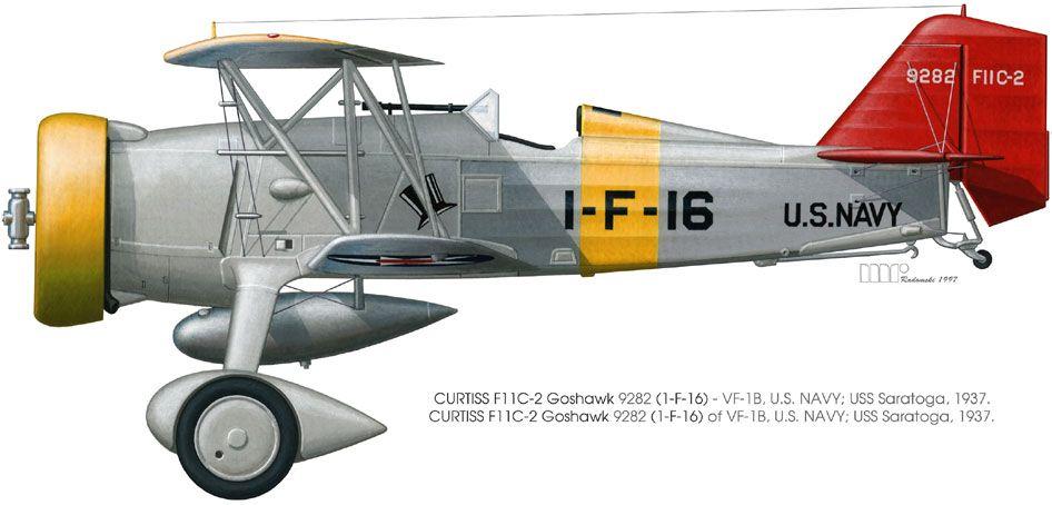 Curtiss f11 goshawk aircraft art aircraft modeling