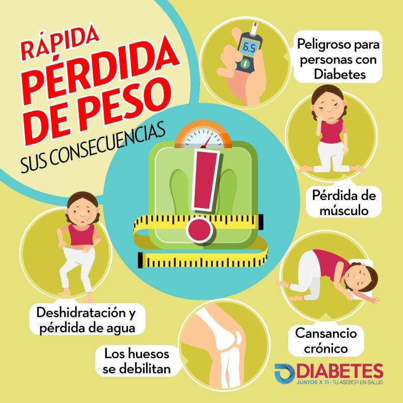 Rapida Perdida De Peso Sus Consecuencias Diabetes Juntos X Ti Perder Peso Consejos Para Perder Peso Datos De Salud