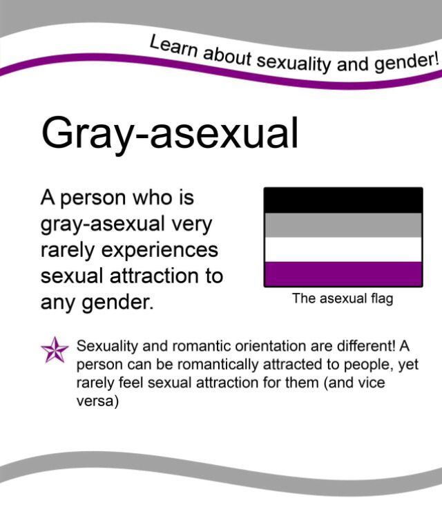 Gray asexuality aven