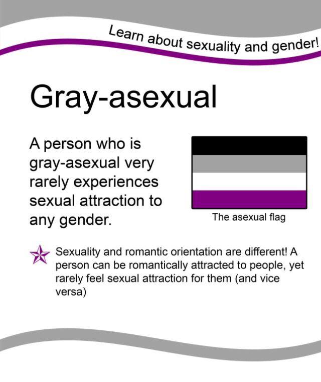 Pan demiromantic asexual