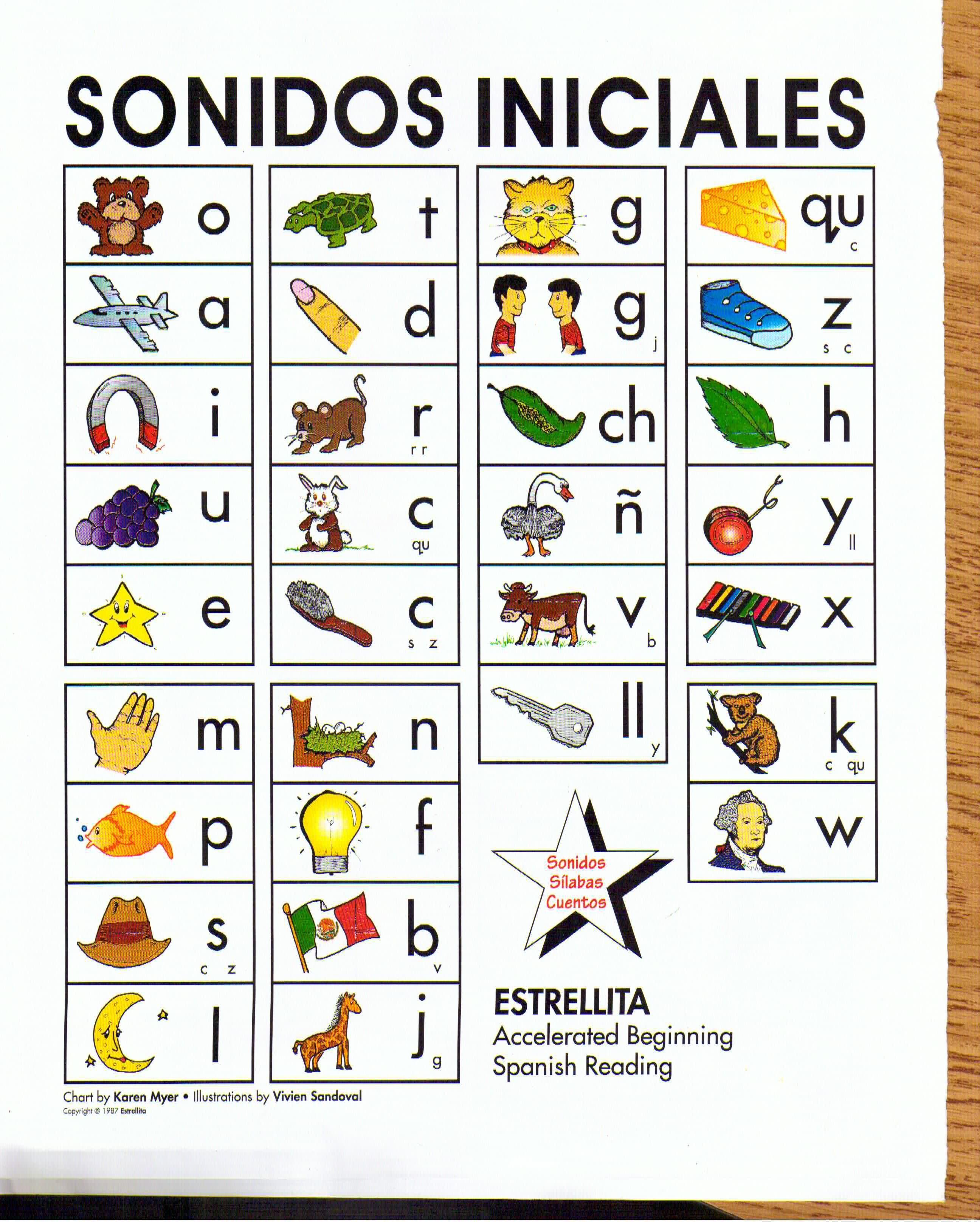 Sonidos Iniciales Poster Estrellita