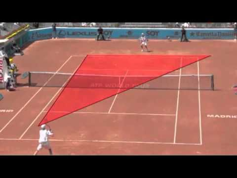 Federer Nadal Djokovic Favorite Strategy Patterns Of Play Setting Up The Inside In Out Forehand