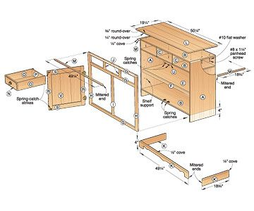 cabinet wood joinery - Google Search | projects | Pinterest | Wood ...