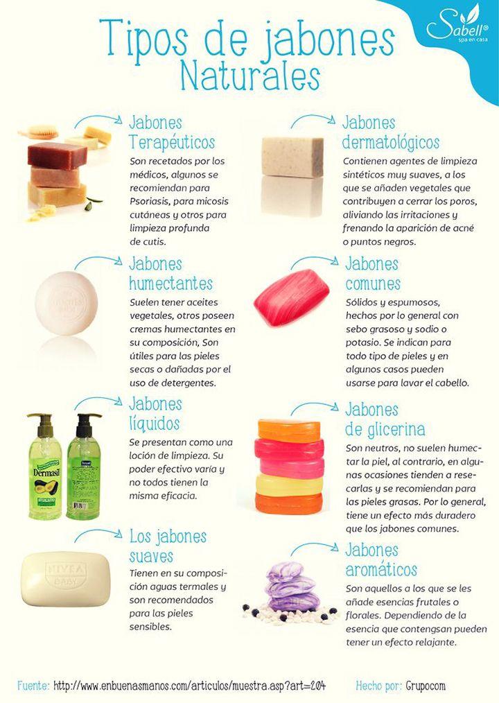 Los diferentes tipos de jabones naturales - Como se hace el jabon de glicerina ...