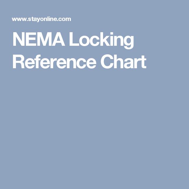 Nema Locking Reference Chart Reference Chart Reference Chart